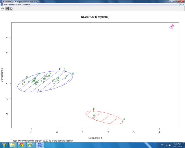methrun-clusters3
